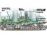 森ビル、ESGの視点から街の環境認証取得を推進