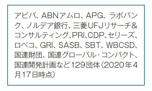 ■ WBAのアライアンスのメンバー