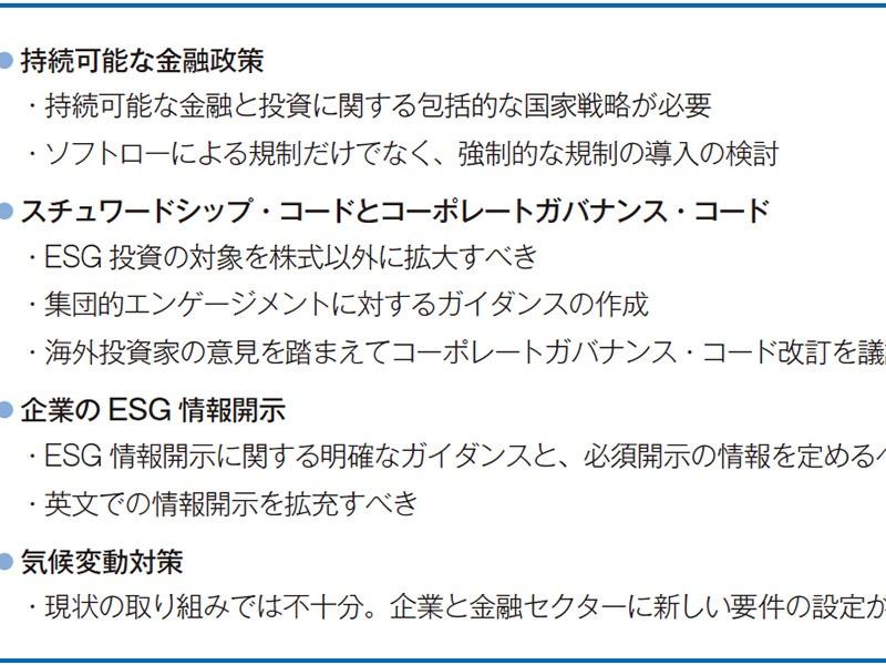 PRIが日本のESG投資に提言