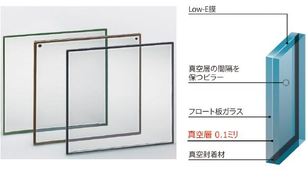 ■ パナソニックの真空断熱ガラス「Glavenir」