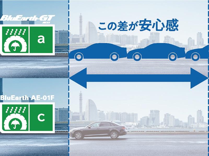 横浜ゴム、超軽量タイヤで燃費向上を追求