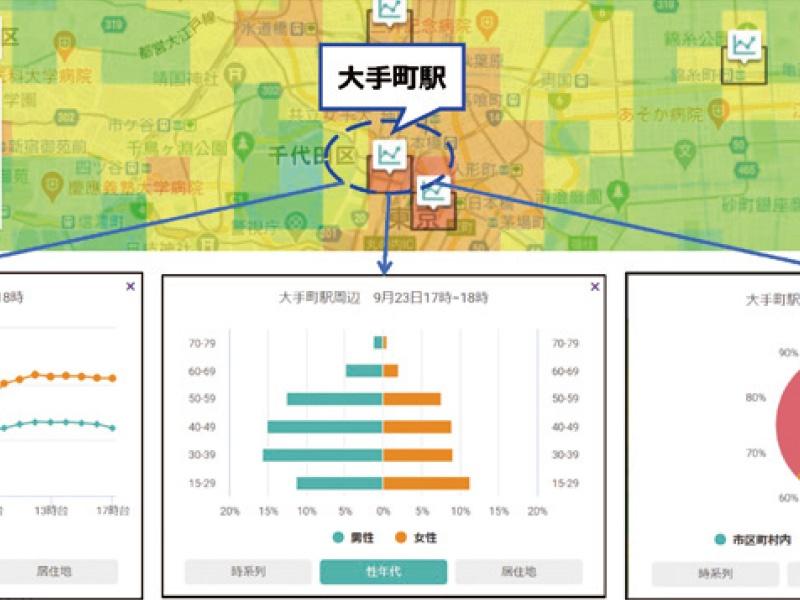 NTTドコモ、人の移動が分かる新たな人口統計