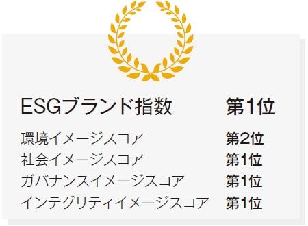 ■トヨタ自動車のESGブランド調査順位