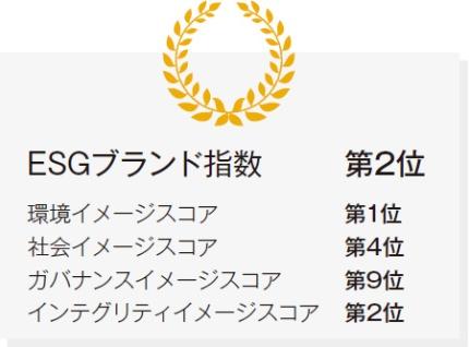 ■サントリーのESGブランド調査順位