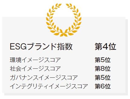 ■キリンのESGブランド指数順位