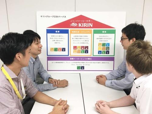 Kirin employees discuss SDG initiatives
