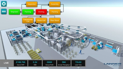 5G and simulation technology to identify and visualize social issues (image).