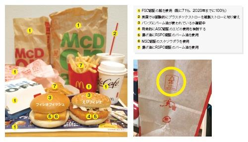 ■ 日本マクドナルドは持続可能な食材や紙を調達