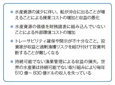 ■ 日本の水産業が投資家や金融機関に及ぼすリスク要因