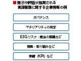 資源循環に関心、日本独自の指針を策定