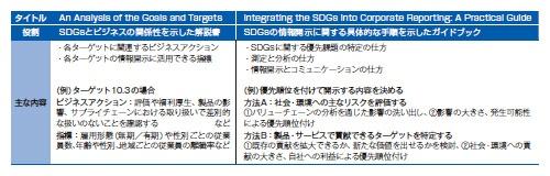 ■ SDGsの取り組みを伝えるための2つの文書が発行された