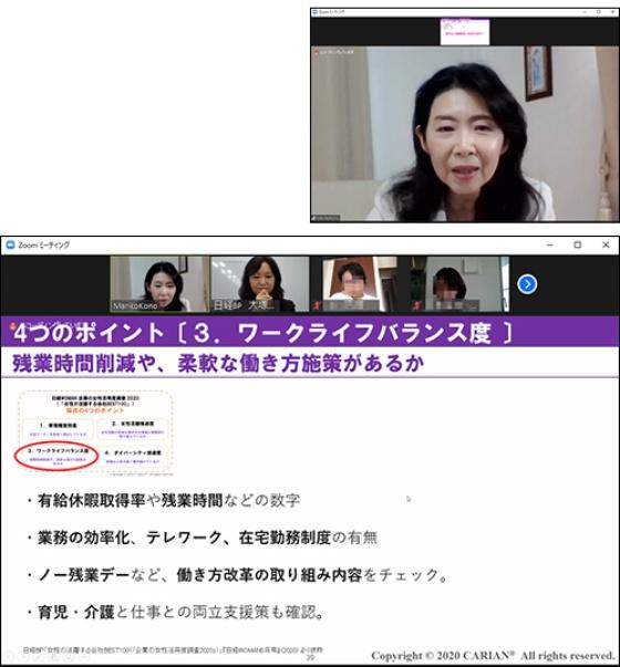 オンライン会議システムで講演するキャリアン代表取締役/公益財団法人日本生産性本部 総合政策部 参与の河野真理子氏(上)、女性活用度調査の4つのポイント(下)
