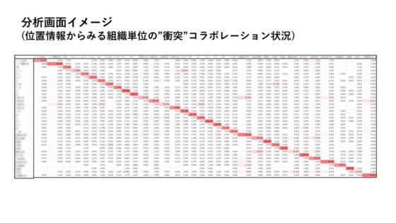 (出所:三井物産)