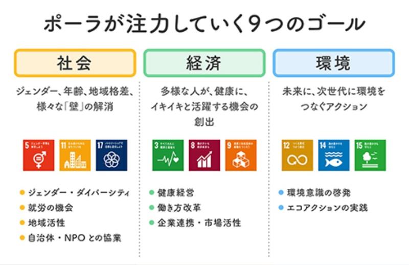 コロナ機にダイバーシティ経営を加速、SDGsに取り組む――ポーラ 及川美紀社長