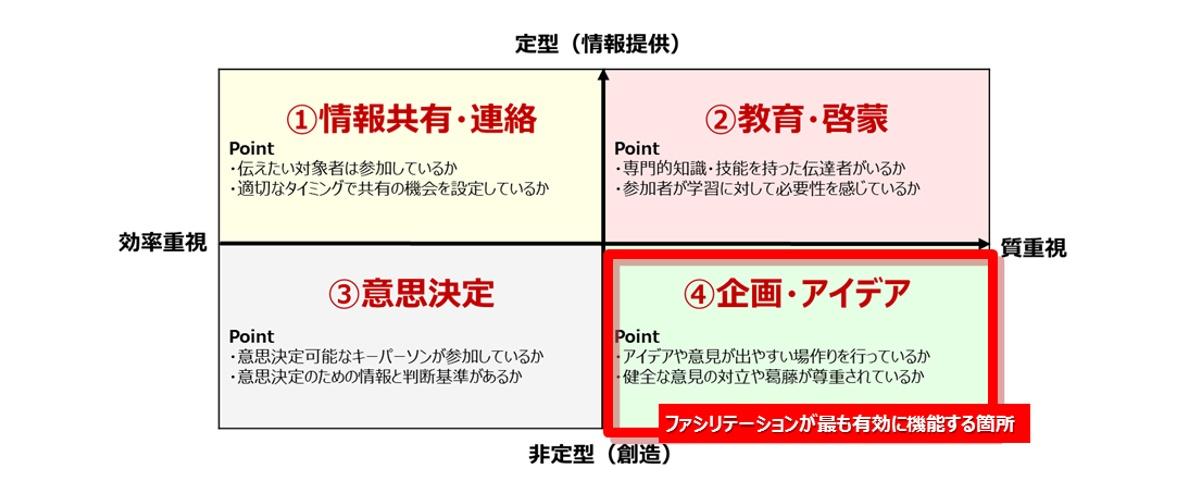 出典:広江朋紀 著『なぜ、あのリーダーはチームを本気にさせるのか?』(同文舘出版)