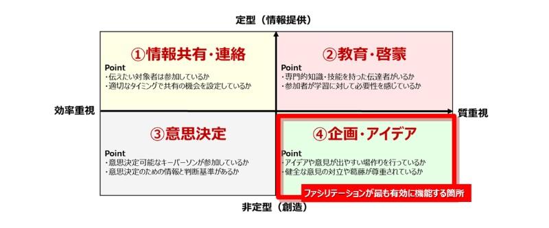人事に必要なファシリテーションスキルとは?(1)