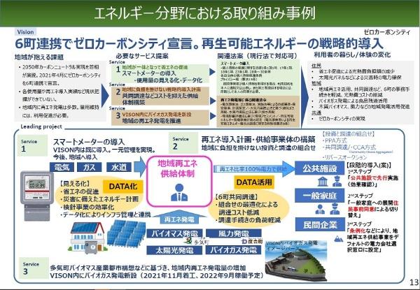 三重広域連携スーパーシティ構想のエネルギー分野の取り組み概要(資料:三重県多気町「スーパーシティ型国家戦略特別区域の指定に関する提案書」)