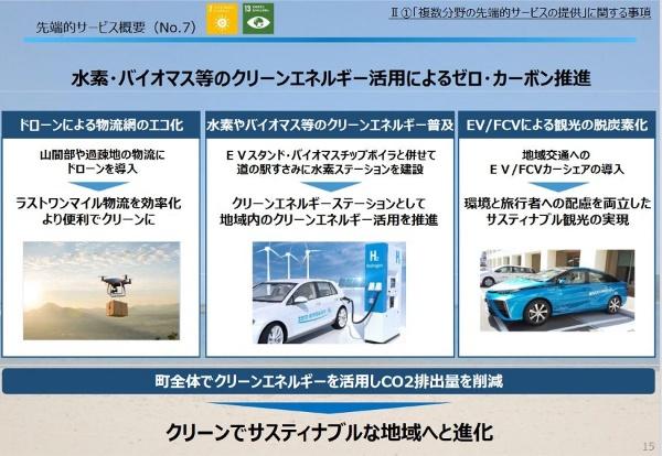 南紀熊野スーパーシティ構想の脱炭素化の取り組み(資料:和歌山県)
