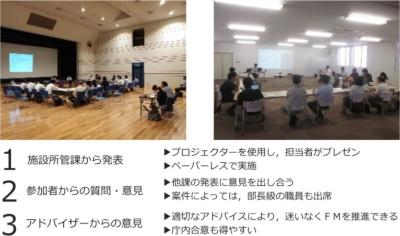 公共施設マネジメント協議の様子と協議の進行概要(写真・資料:常総市)