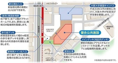 整備する施設と周辺施設などの配置図(資料:箕面市)