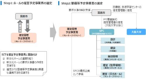 事業スキームのイメージ(資料:日本総研作成資料)