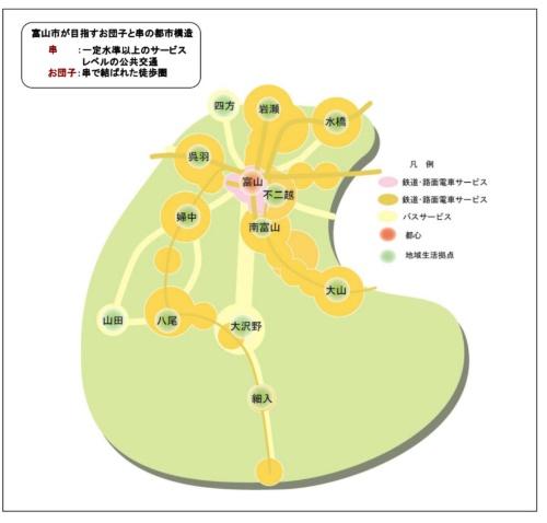 富山市のコンパクトシティの概念図。この「お団子と串」モデルの図は、同市のコンパクトシティが語られるときに必ずと言っていいほど引用される。(資料:富山市)
