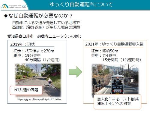 (図1)春日井市におけるゆっくり自動運転の導入例(資料:名古屋大学)