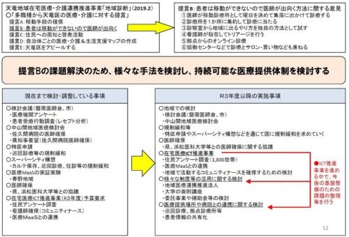 (図1)「天竜区医療・介護連携推進事業」で検討された提言(資料提供:浜松市)