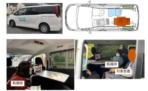 (写真1)移動診療車両の中で行われたオンライン診療の様子(資料提供:浜松市)