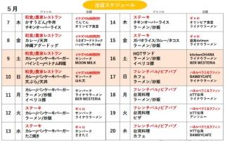 (図3)秋葉台団地におけるキッチンカーの出店スケジュール(資料提供:神戸市)