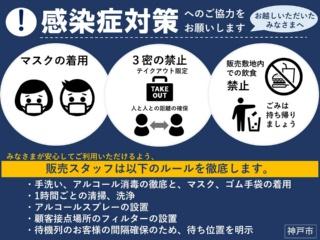 (図2)新型コロナウイルス感染予防のための主な対策(資料提供:神戸市)