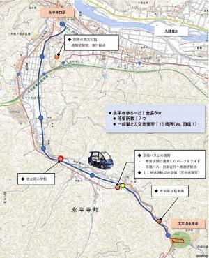 (図)全長6kmの自動運転走行区間には停留所が7カ所、一般道との交差ポイントが15カ所、カート同士がすれちがう待避所が12カ所ある(資料提供:永平寺町)