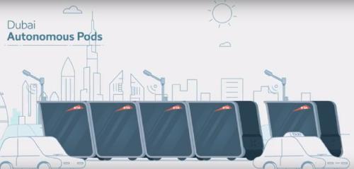 図3 複数台の「pods」がフレキシブルに連結・切り離しが可能で、バスにもオンデマンド配車タクシーにもなる(出所:RTA)