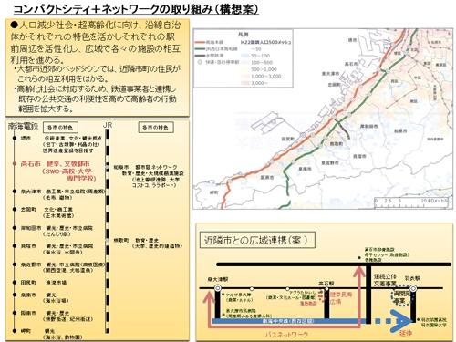 高石市が計画する「コンパクトシティネットワーク」。大阪府南部に連なる9市4町が特色を打ち出しながら相互に連携していく構想だ(資料・高石市)
