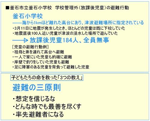 下校後の児童も的確に避難した。片田敏孝群馬大学大学院教授をアドバイザーに迎えての防災教育が浸透していた結果だ(釜石市の資料を編集部で一部加工)