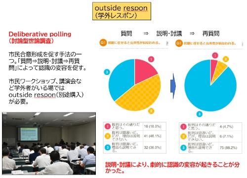 デリバレイティブポリングの手法は、東洋大学の自治体職員へ向けた公民連携のワークショップ等でも活用されている(資料:根本祐二、東洋大学)