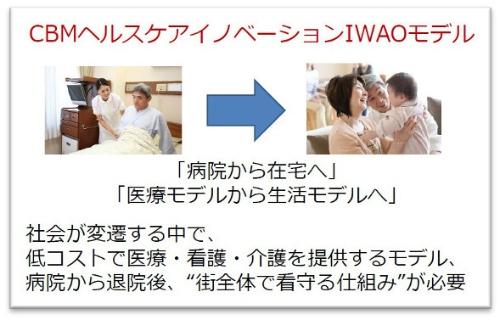 IWAOモデルのイメージ(図:岩尾氏の資料から)