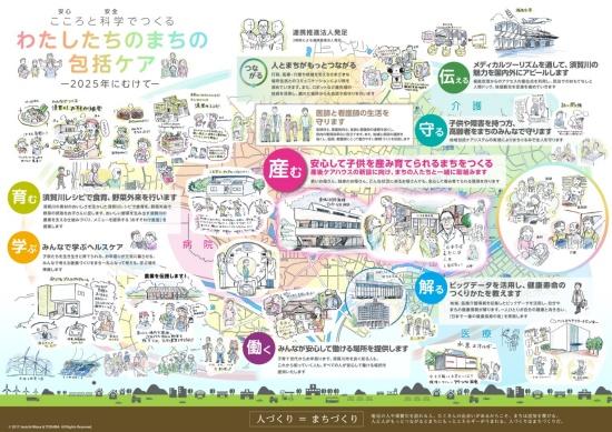 須賀川市地域包括ケアマップ「わたしたちのまちの包括ケア」(資料:公立岩瀬病院)