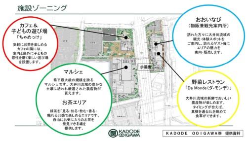 KADODE OOIGAWAの施設ゾーニング(KADODE OOIGAWAの資料を一部加工)