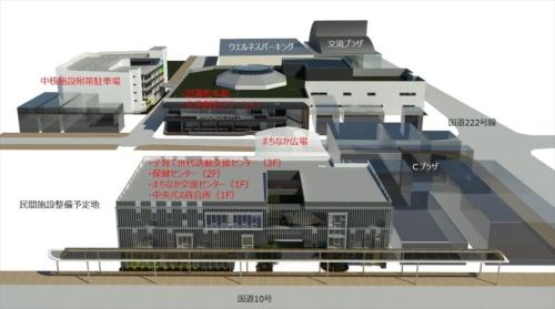 中心市街地中核施設「Mallmall(まるまる)」は、図中に赤字で記された施設が入る建物3棟と「まちなか広場」で構成される。隣接する街区には、市が約15年前に整備した「ウエルネス交流プラザ(交流プラザ)」やその駐車場棟にあたる「ウエルネスパーキング」が立地する。交流プラザは293席のホールや200人前後収容のギャラリーなどを備えた市民交流施設だ(資料提供:都城市)