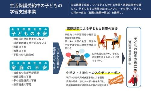 ■生活保護受給中の子どもの学習支援事業の概要