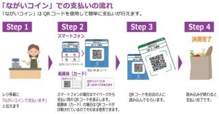 長井コインの支払いの流れ(資料:長井市)