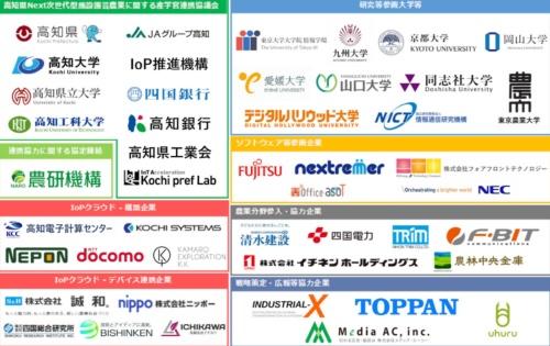 IoPクラウドの取り組みに参加する産学官の組織一覧(資料:高知県)