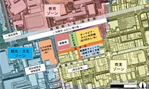 新図書館西敷地の位置と周辺施設(資料:2点とも高知市)