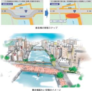 橋の架け替えと架け替え後のイメージ春吉橋の位置(資料提供:国土交通省)