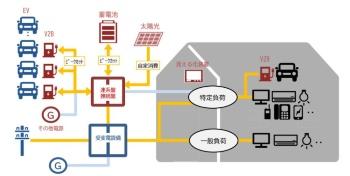 導入システムのイメージ(出所:鈴与商事)