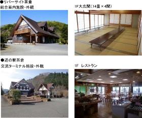 施設の写真(資料:松阪市の資料を一部加工)