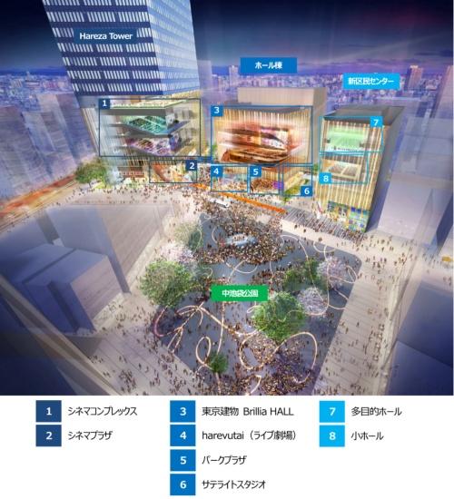 Hareza 池袋エリア全体を活用したイベントイメージ (資料:東京建物)