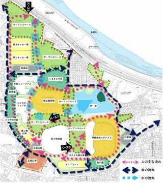 改定骨子(案)における将来の等々力緑地の利用イメージ。現在の陸上競技場が球技専用スタジアム(右下)となり、第3種公認陸上競技場である現在の中央グラウンドを第2種公認陸上競技場(中央)として整備する(資料:川崎市)