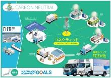 福島県での燃料電池トラック導入イメージ